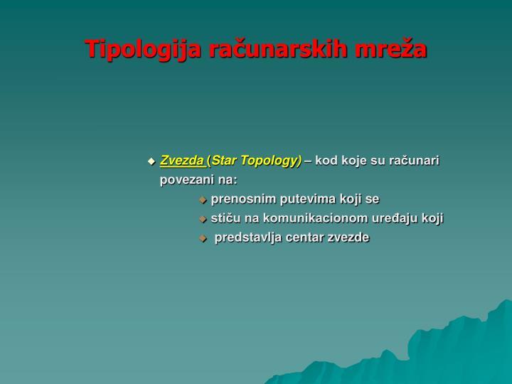 Tipologija računarskih mreža