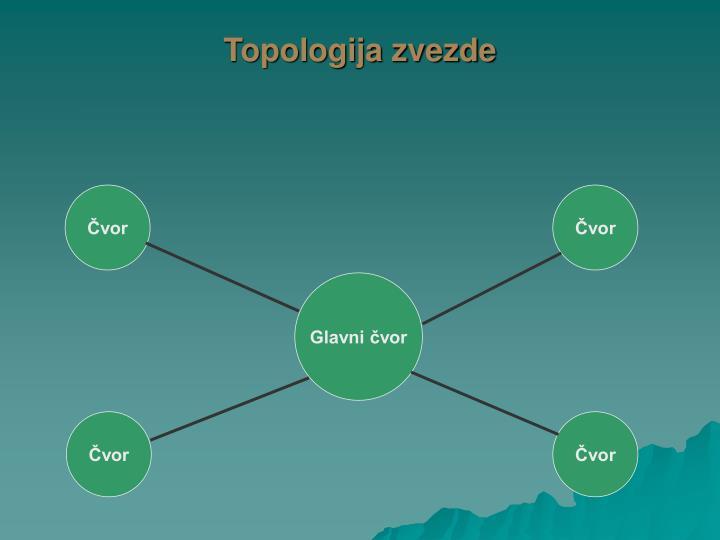 Topologija zvezde