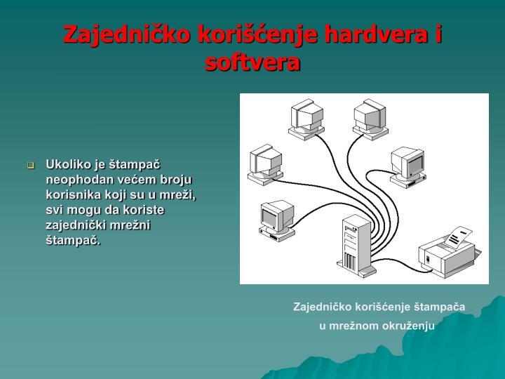 Zajedničko korišćenje hardvera i softvera