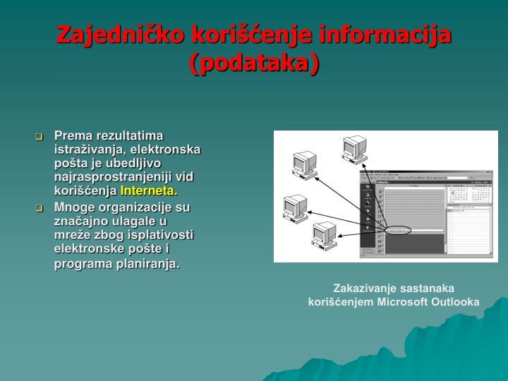 Zajedničko korišćenje informacija (podataka)
