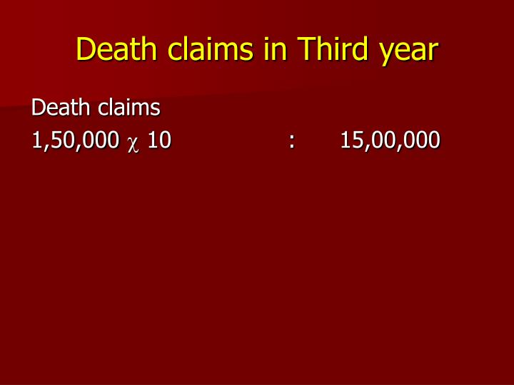 Death claims in Third year