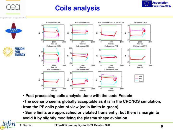 Coils analysis