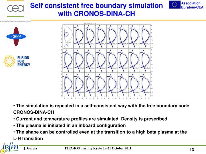 Self consistent free boundary simulation with CRONOS-DINA-CH