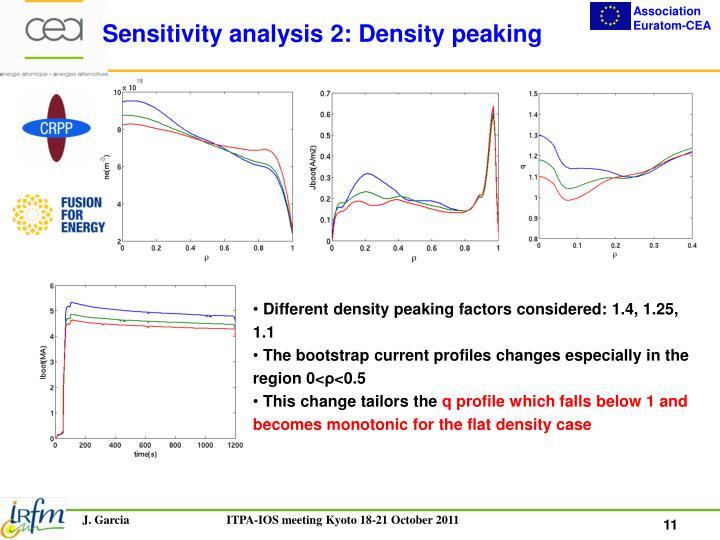 Sensitivity analysis 2: Density peaking