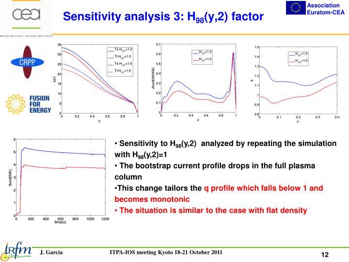 Sensitivity analysis 3: H
