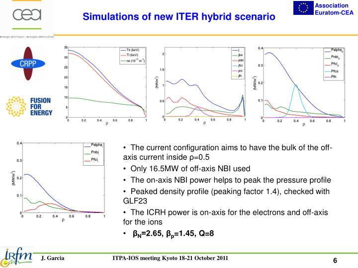 Simulations of new ITER hybrid scenario
