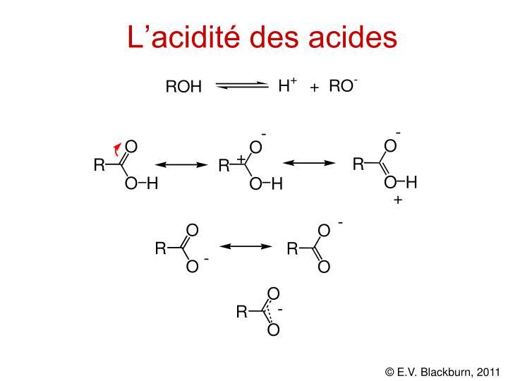 L'acidité des acides