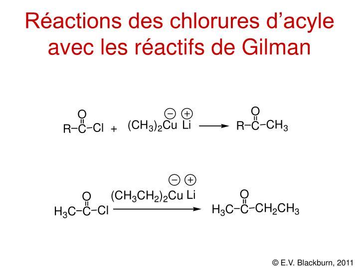 Réactions des chlorures d'acyle avec les réactifs de Gilman