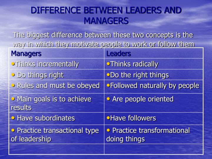 Difference between leaders and managers
