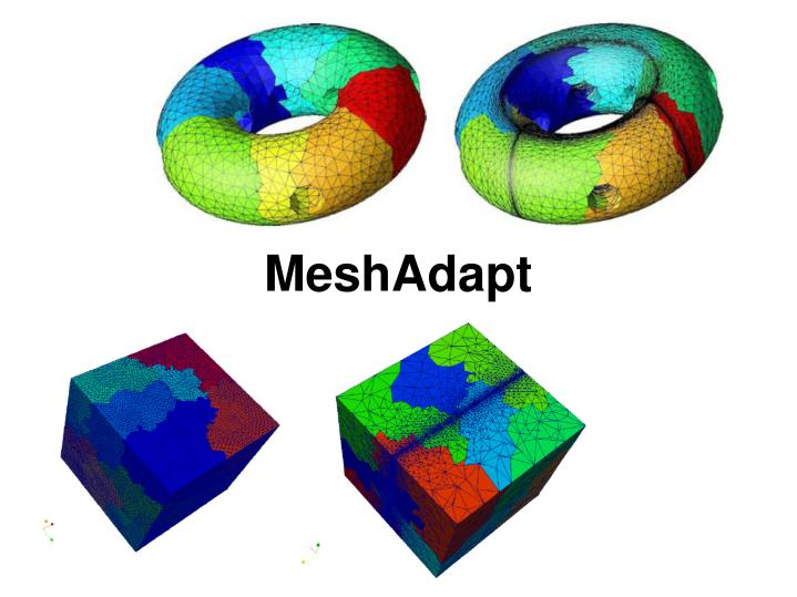 MeshAdapt