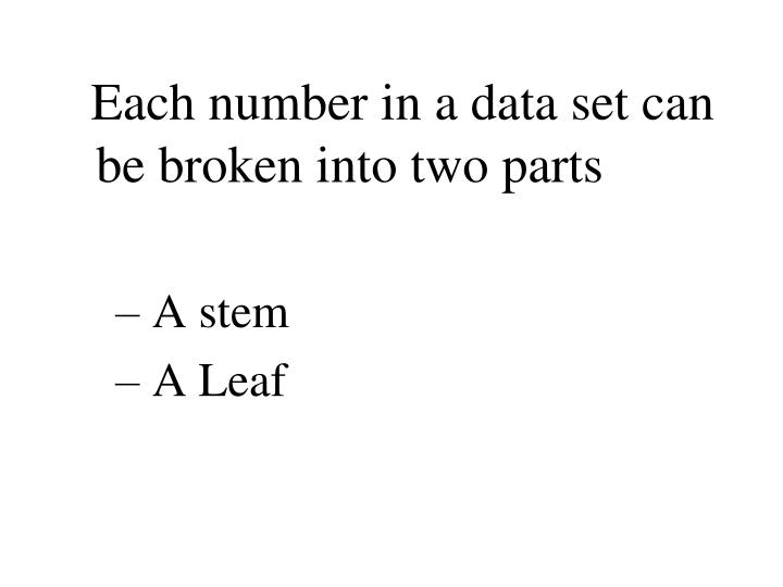 Each number in a data set can be broken into two parts