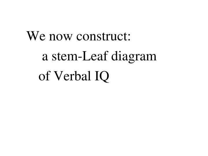 We now construct: