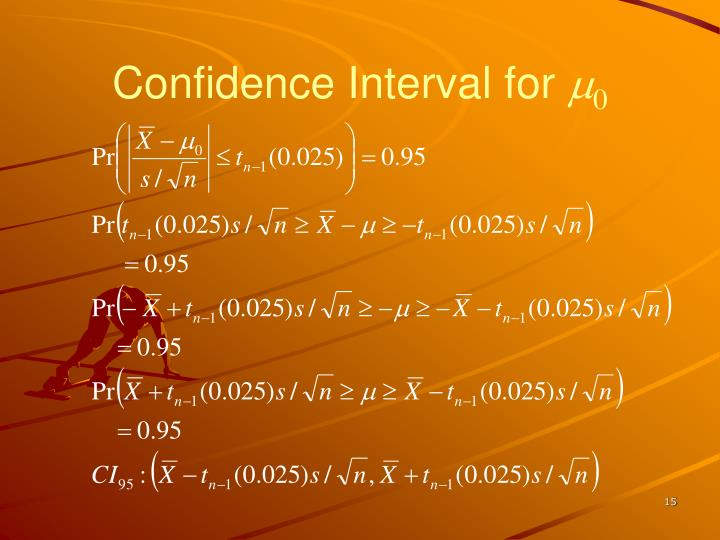 Confidence Interval for