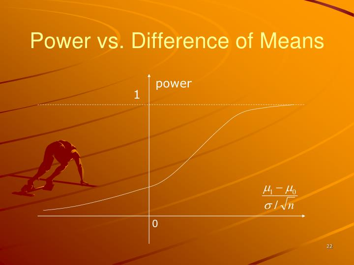 Power vs. Difference of Means
