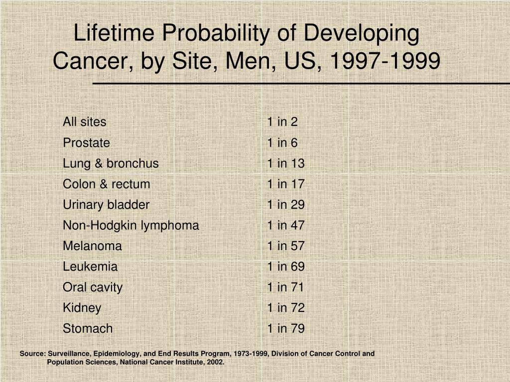 Prostatitis feketék