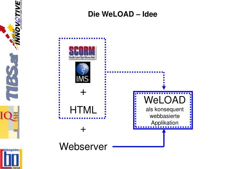 Die WeLOAD – Idee