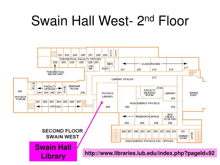 Swain hall west 2 nd floor