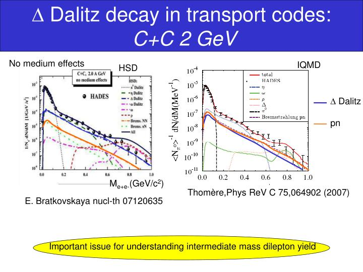 Dalitz decay in transport codes: