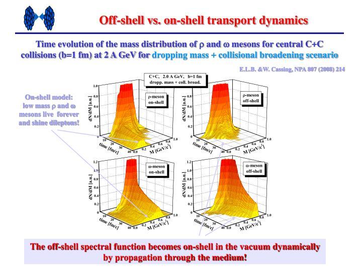 Off-shell vs. on-shell transport dynamics