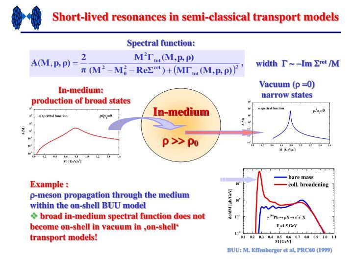 Short-lived resonances in semi-classical transport models