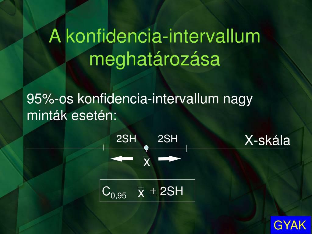 Aminosav racemizáció randevú meghatározása