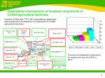 organization of production of localized components of claas agricultural machines