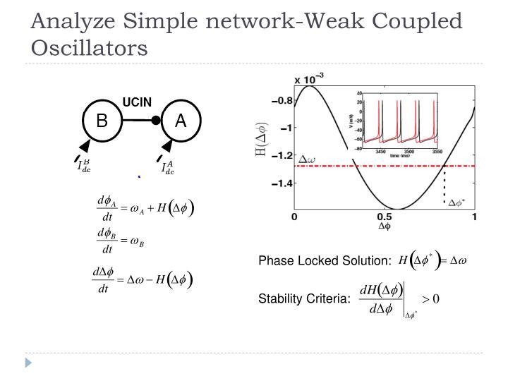 Analyze Simple network-Weak Coupled Oscillators