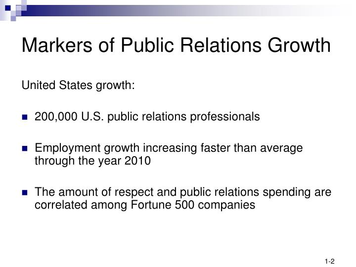 Markers of public relations growth