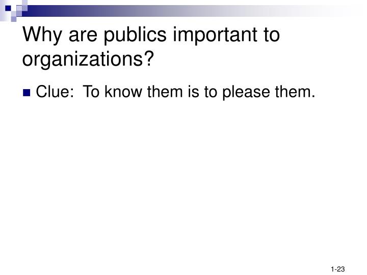 Why are publics important to organizations?