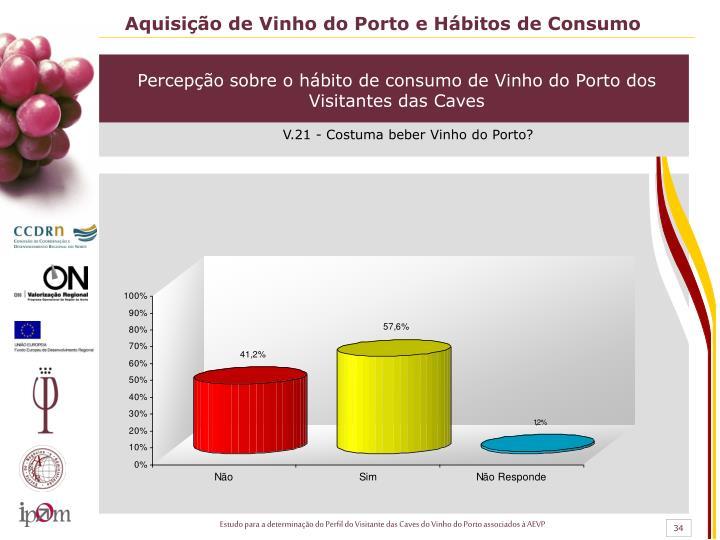 Aquisição de Vinho do Porto e Hábitos de Consumo
