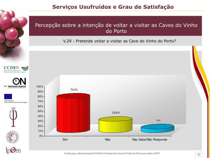 Serviços Usufruídos e Grau de Satisfação