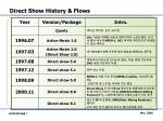 direct show history flows
