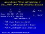 association of alleles and genotypes of rs1333049 3049 with myocardial infarction