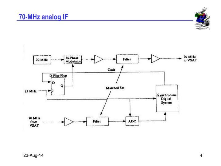 70-MHz analog IF
