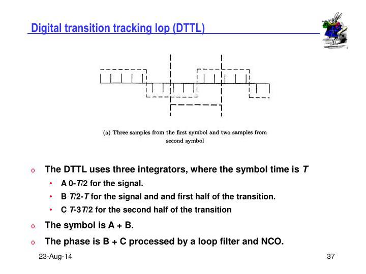 Digital transition tracking lop (DTTL)