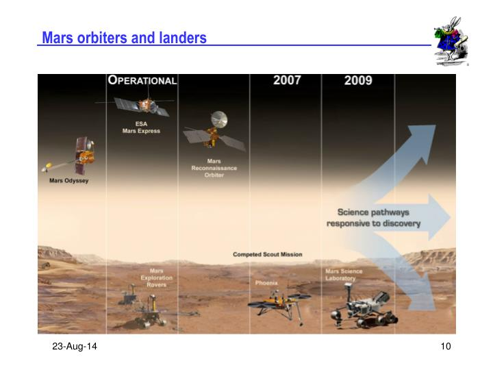 Mars orbiters and landers