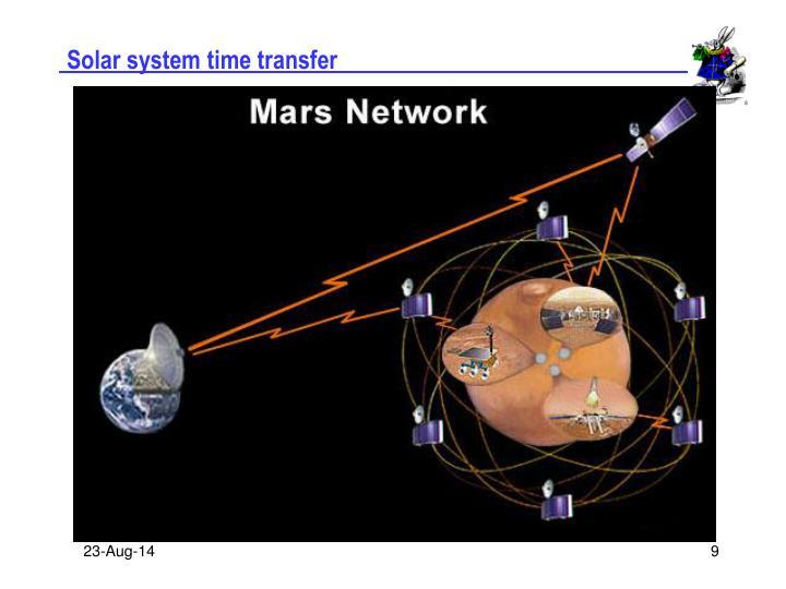 Solar system time transfer