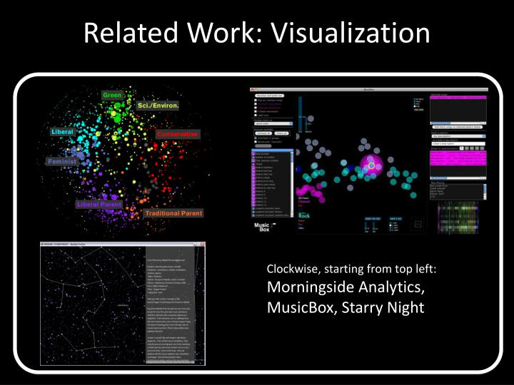 Related Work: Visualization