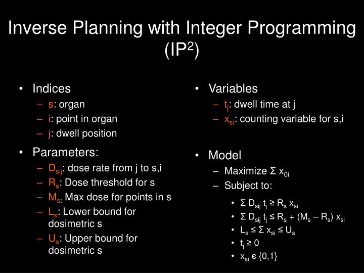 Inverse Planning with Integer Programming (IP