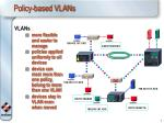 policy based vlans