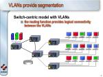 vlans provide segmentation
