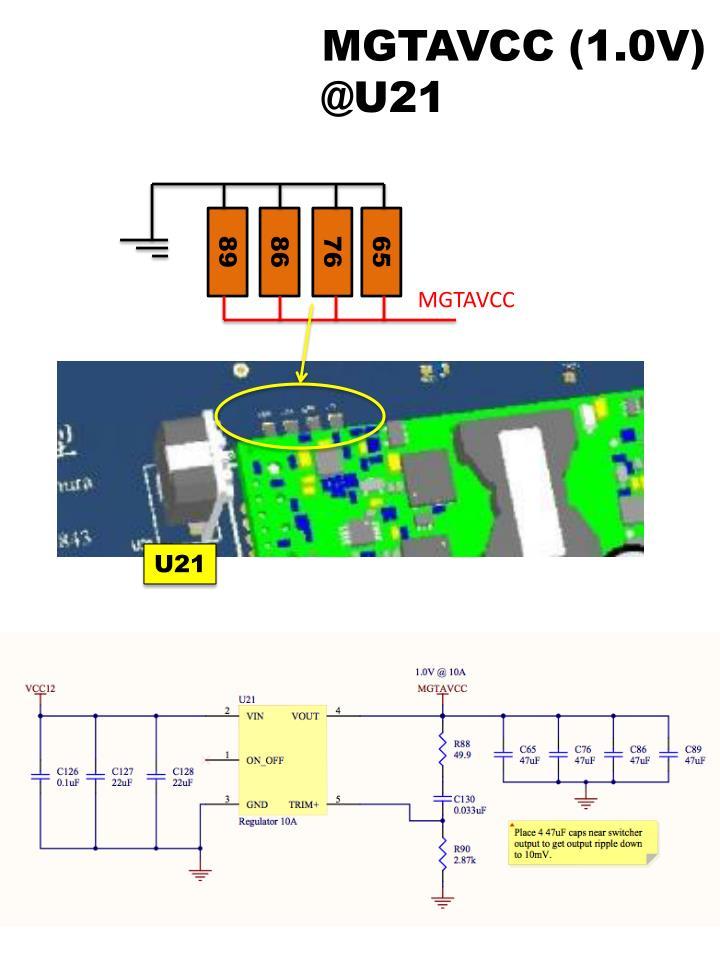 MGTAVCC (1.0V)