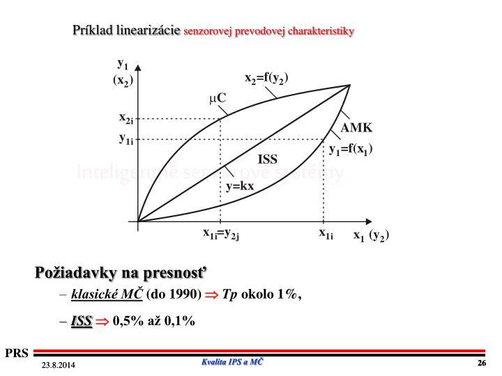 Príklad linearizácie