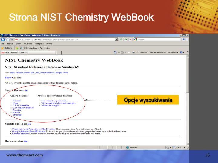Strona NIST