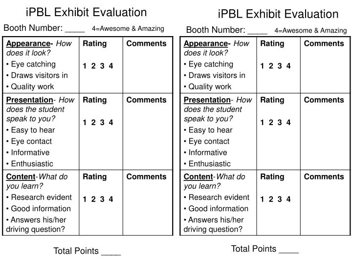 ipbl exhibit evaluation n.
