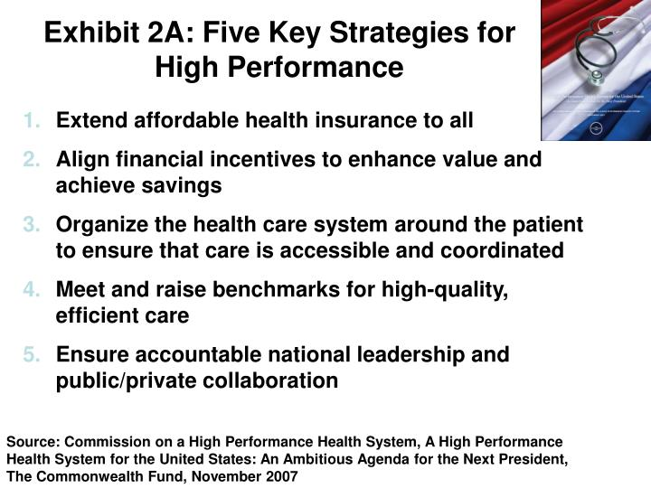 Exhibit 2A: Five Key Strategies for High Performance
