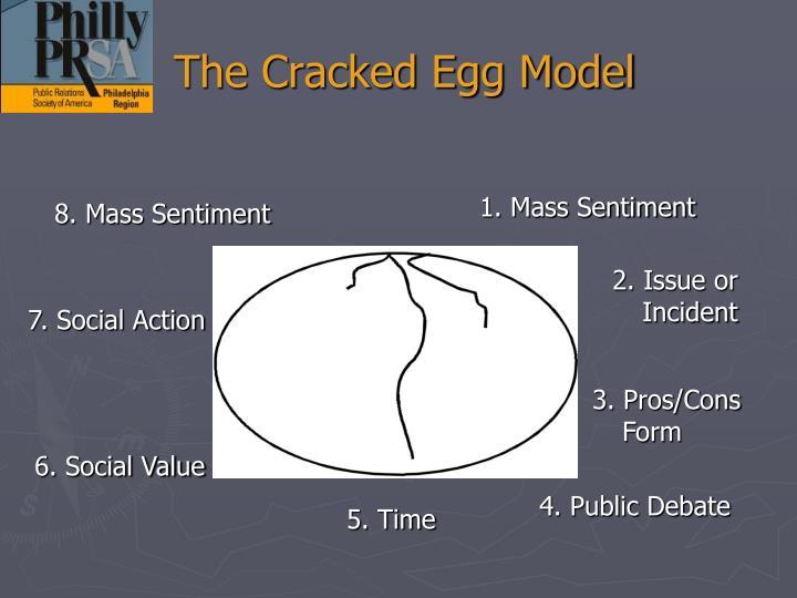 The Cracked Egg Model