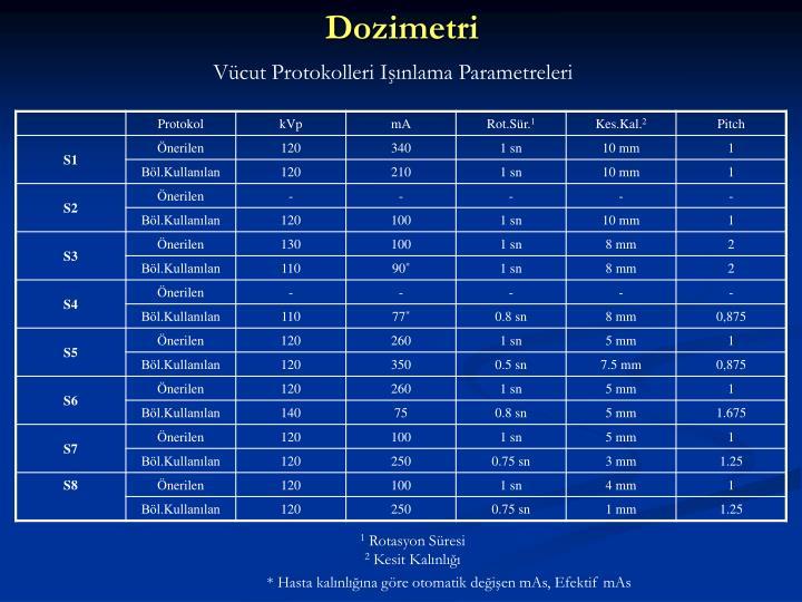 Dozimetri