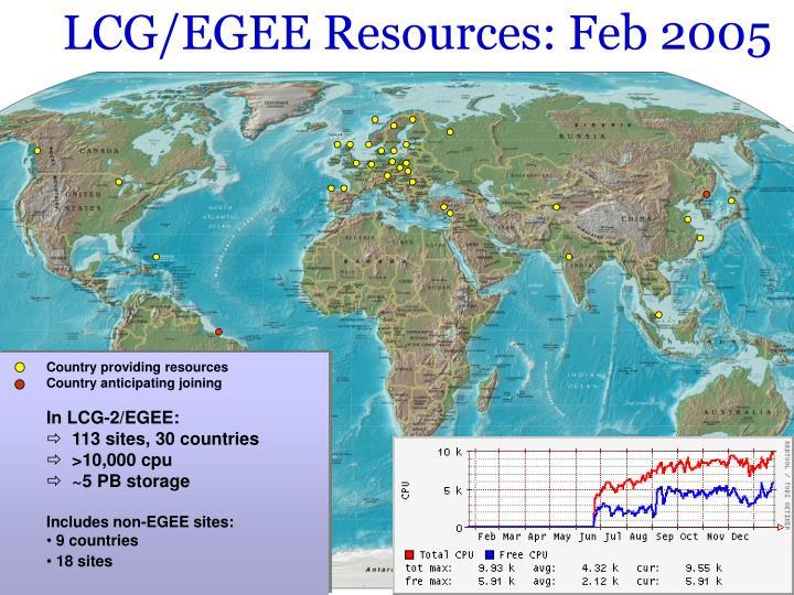 LCG/EGEE Resources: Feb 2005