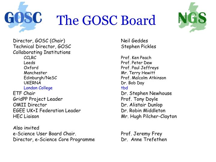 The GOSC Board